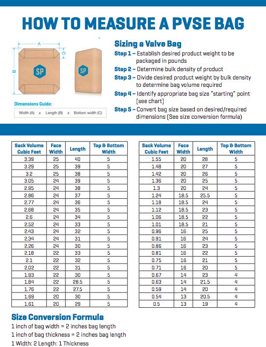 Bag Measuring